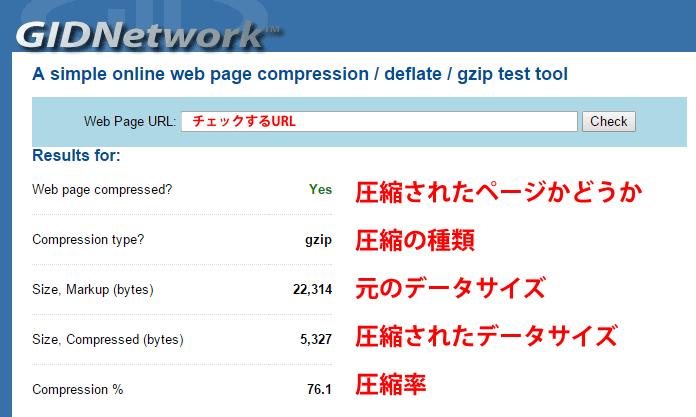 GID Network のキャプチャ画像。