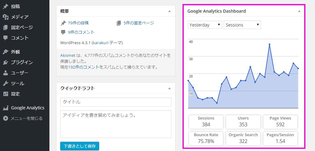 Google Analytics Dashboard for WP のダッシュボードでの表示例。